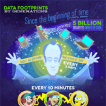 data-footprints-200