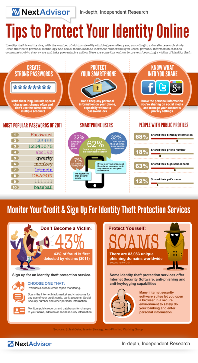 What are the 3 most important tips to protect your privacy online? [INFOGRAPHIC]